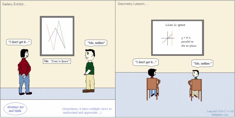 math comic 244 abstract art and math