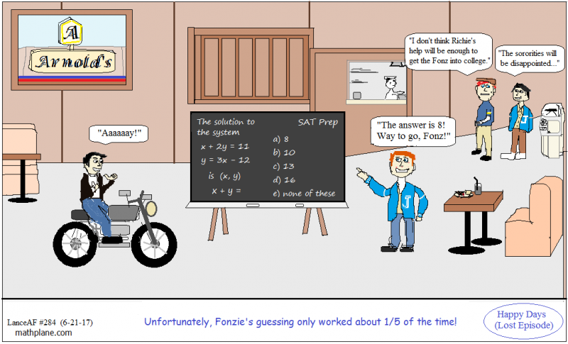 math comic 284 happy days lost episode