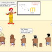 math comic 285 mcalgebra with ronald mcdonald
