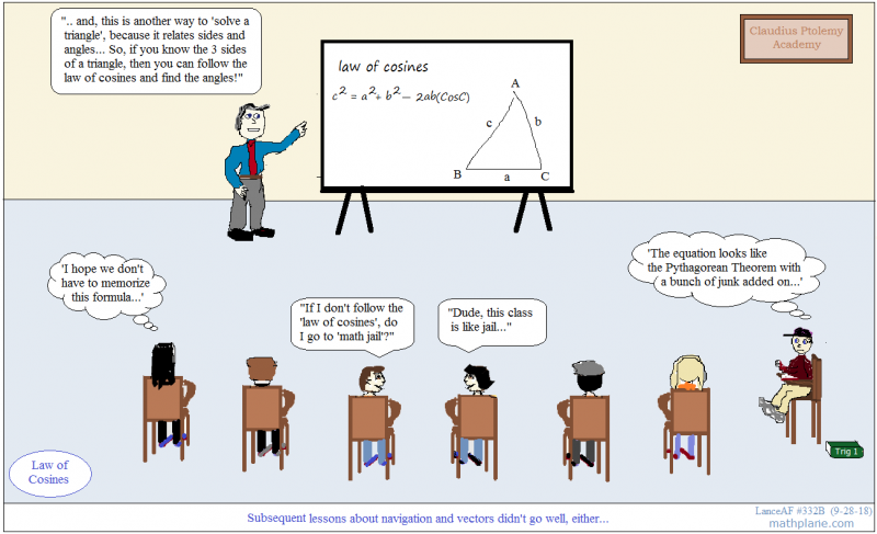 math comic 332B law of cosines
