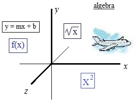 mathplane algebra gate 2