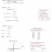 mathplane finding and graphing inverses reciprocals 2