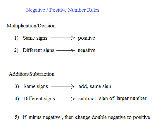 negative positive number cheat sheet