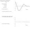 position velocity speed acceleratoin graphs 1