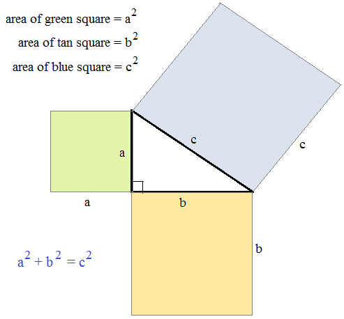 pythagorean theorem and distance heading