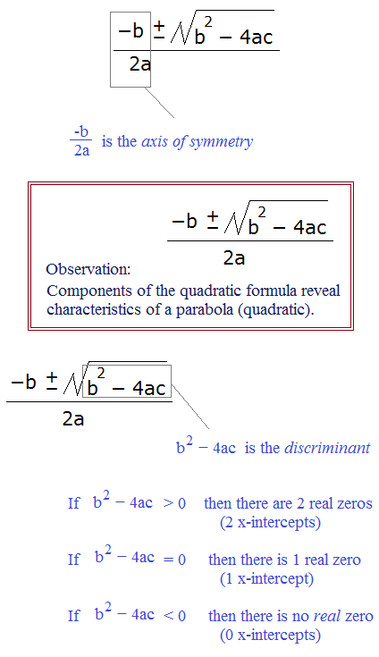quadratic formula components