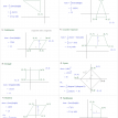 quadrilaterals triangles and coordinates solutions