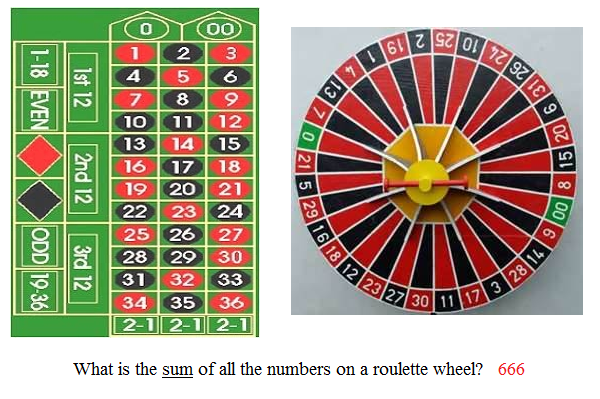 roulette numbers and payout image