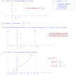 sketching a tangent function