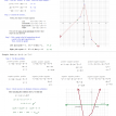 sketching triple absolute value function