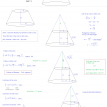 surface area volume advanced 0 frustum