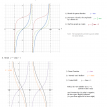 tangent function notes 3