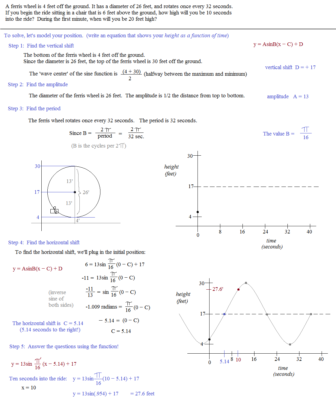 Math Plane - Periodic Trig Function Models - Word Problems