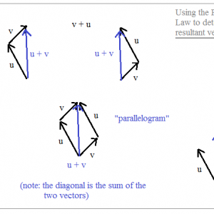 using parallelogram law to find resultant vector