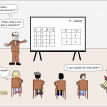 webcomic 226 a few good math students - jessup and truth tables